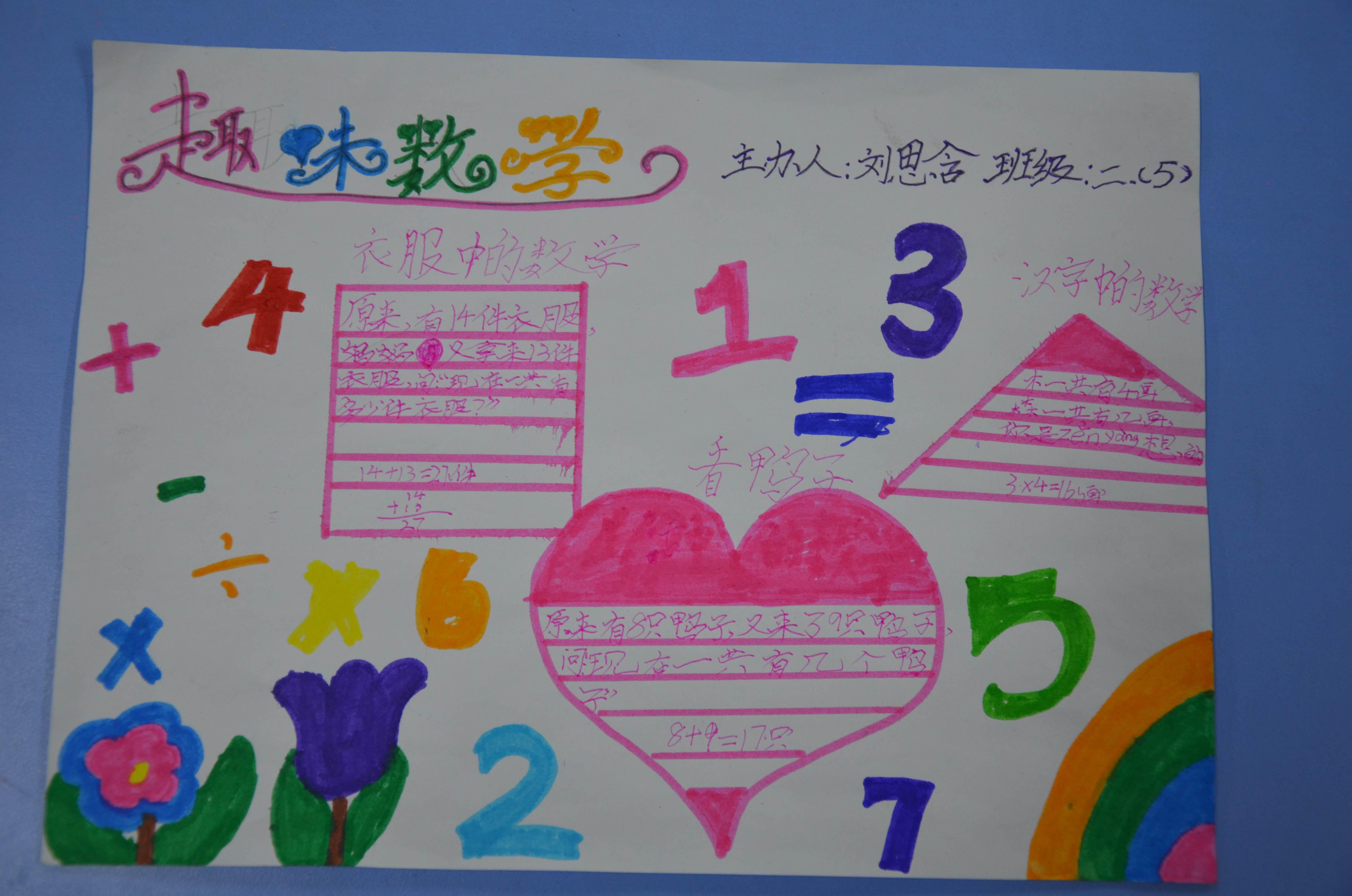 活动三:思维导图-东辰二小二年级数学活动 有趣数学我们爱